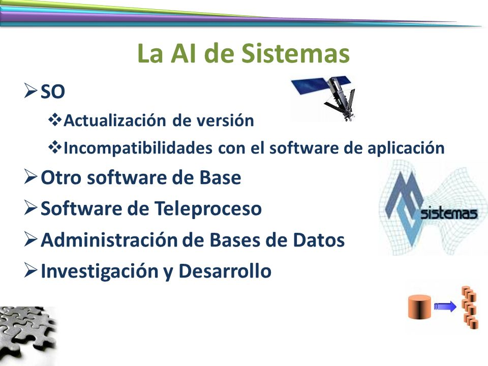 La AI de Sistemas SO Otro software de Base Software de Teleproceso