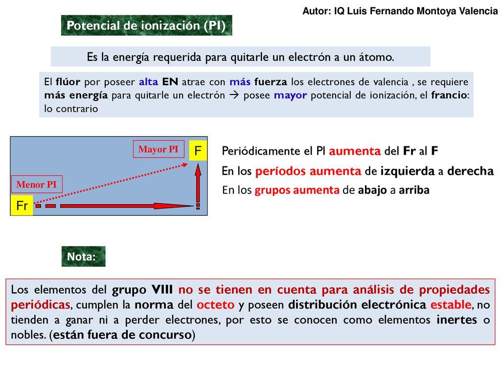7c65d226 ENERGÍA DE IONIZACIÓN. - ppt descargar
