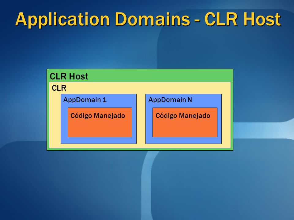 Application Domains - CLR Host