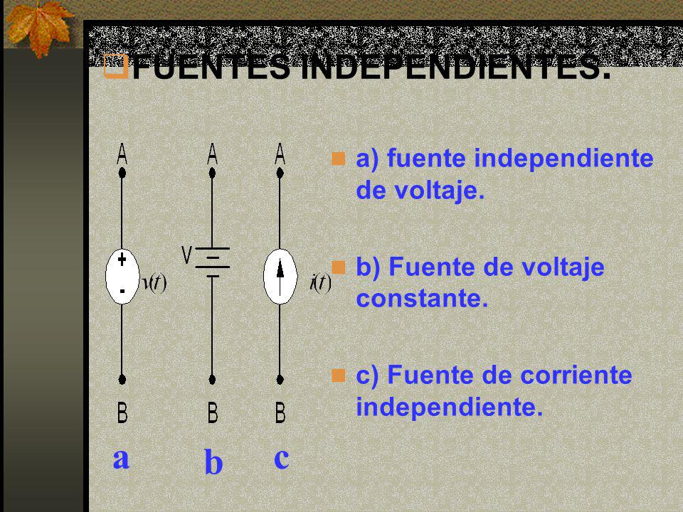 FUENTES INDEPENDIENTES.