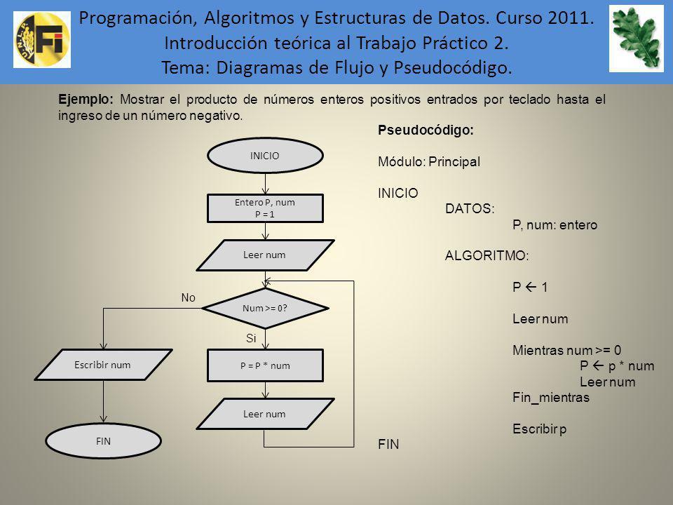 Diagramas de flujo y pseudocdigo ppt descargar 19 programacin ccuart Gallery