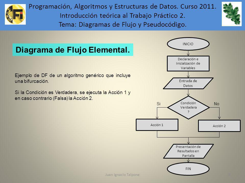 Diagramas de flujo y pseudocdigo ppt descargar 8 diagrama ccuart Image collections