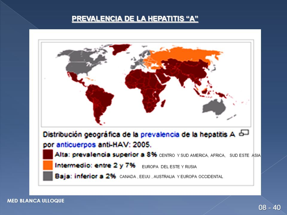 PREVALENCIA DE LA HEPATITIS A