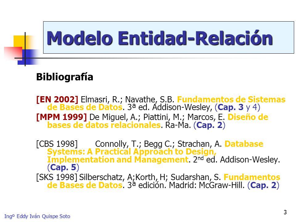 Modelo Entidad-Relación - ppt descargar