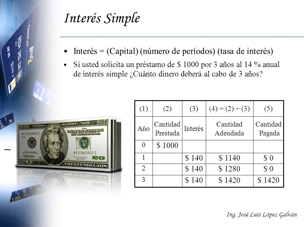 Interés Simple Interés = (Capital) (número de períodos) (tasa de interés)