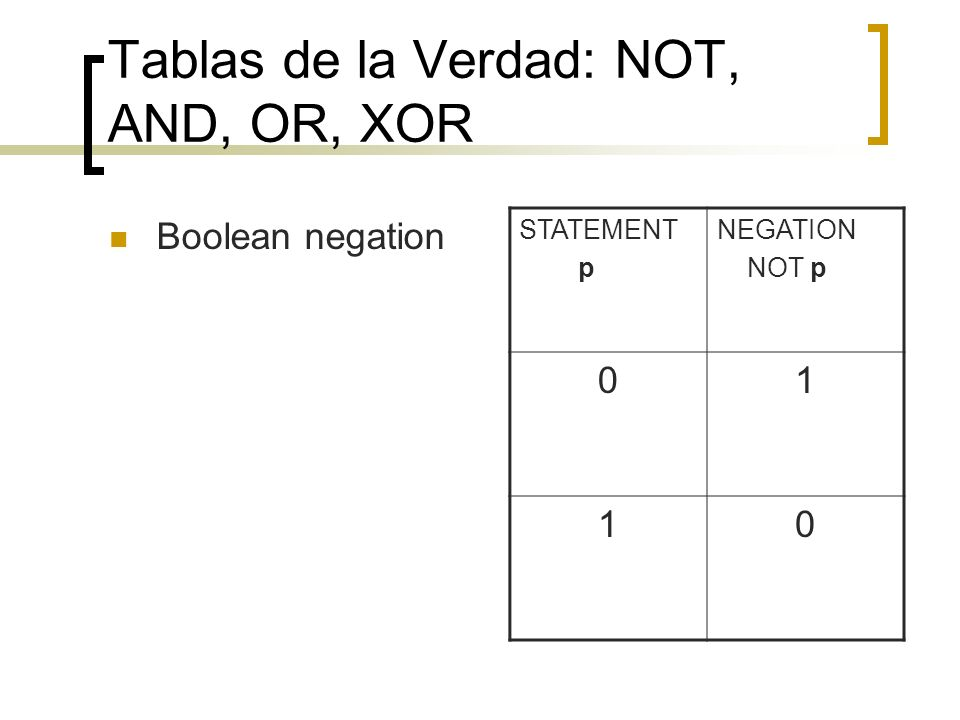 Tablas de la Verdad: NOT, AND, OR, XOR