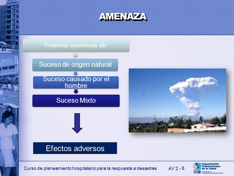 AMENAZA Efectos adversos Suceso de origen natural