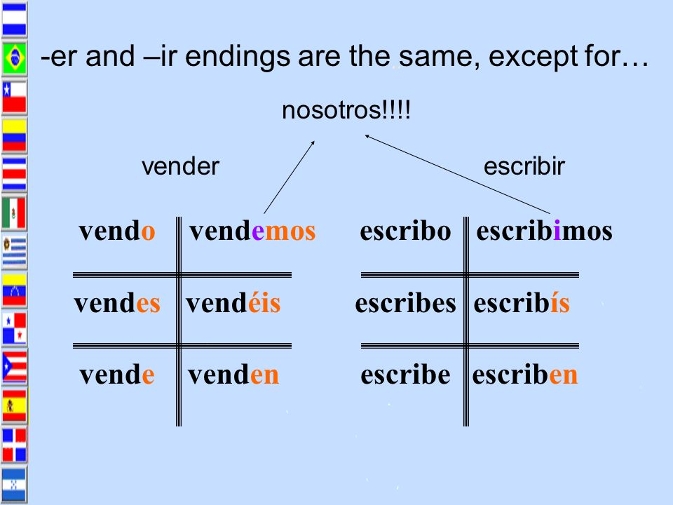 -er and –ir endings are the same, except for…