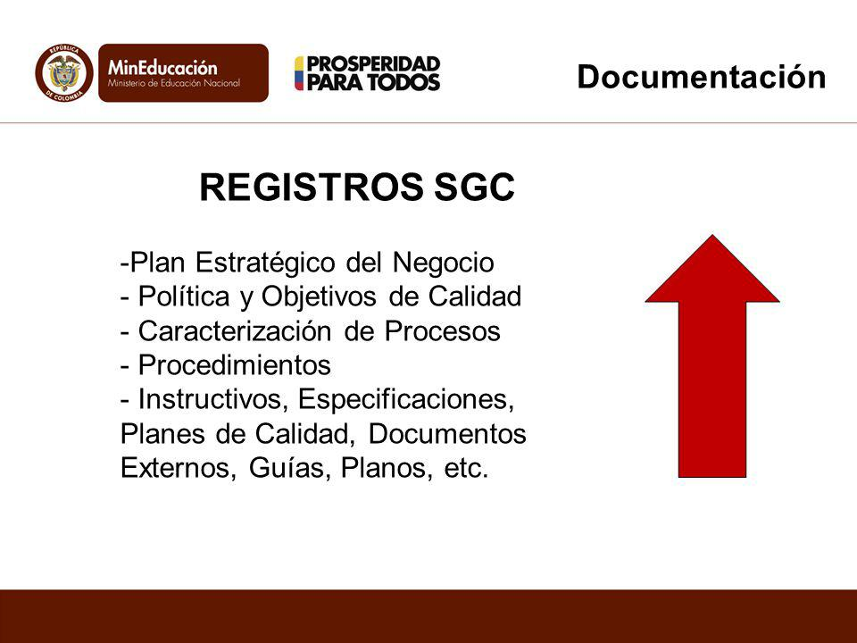 REGISTROS SGC Documentación Plan Estratégico del Negocio
