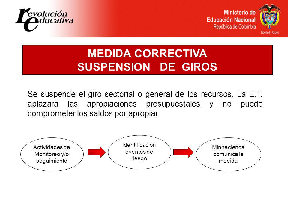 MEDIDA CORRECTIVA SUSPENSION DE GIROS