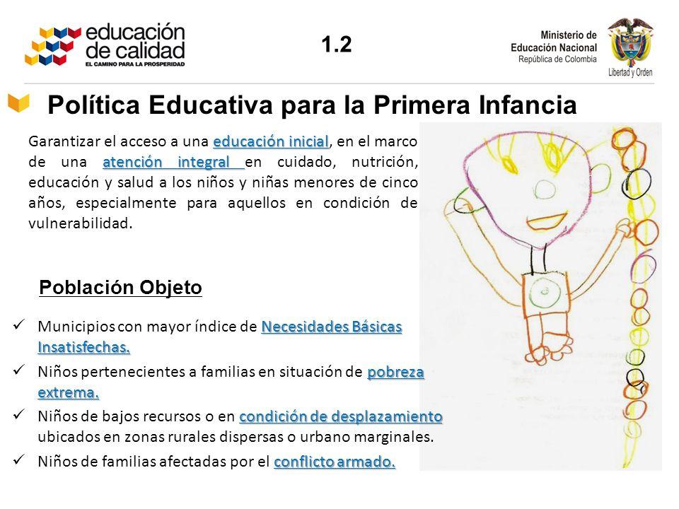 PROGRAMA DE ATENCIÓN INTEGRAL A LA PRIMERA INFANCIA -PAIPI- - ppt ...