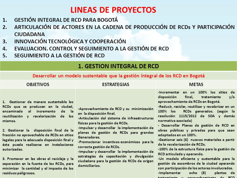 1. GESTION INTEGRAL DE RCD
