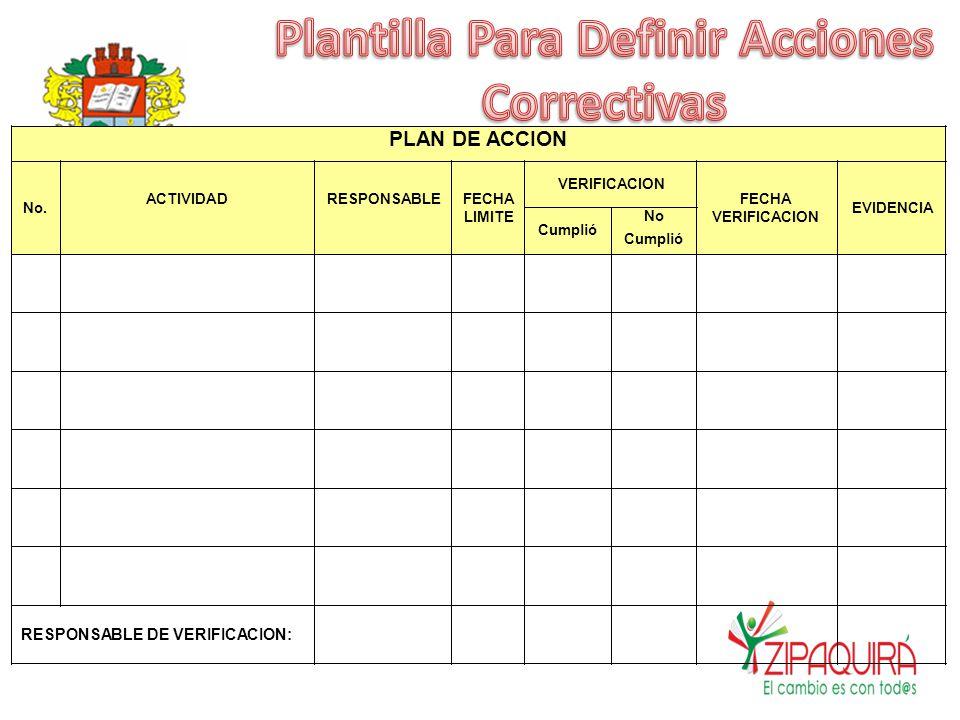Moderno Plan De Acción De Plantillas Fotos - Colección De Plantillas ...