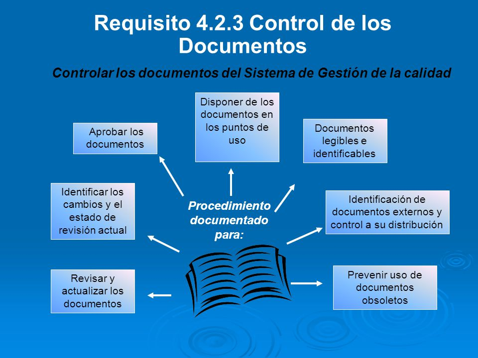 Requisito Control de los Documentos Procedimiento documentado