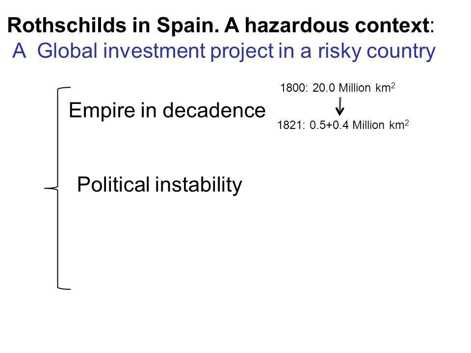 Rothschilds in Spain. A hazardous context: