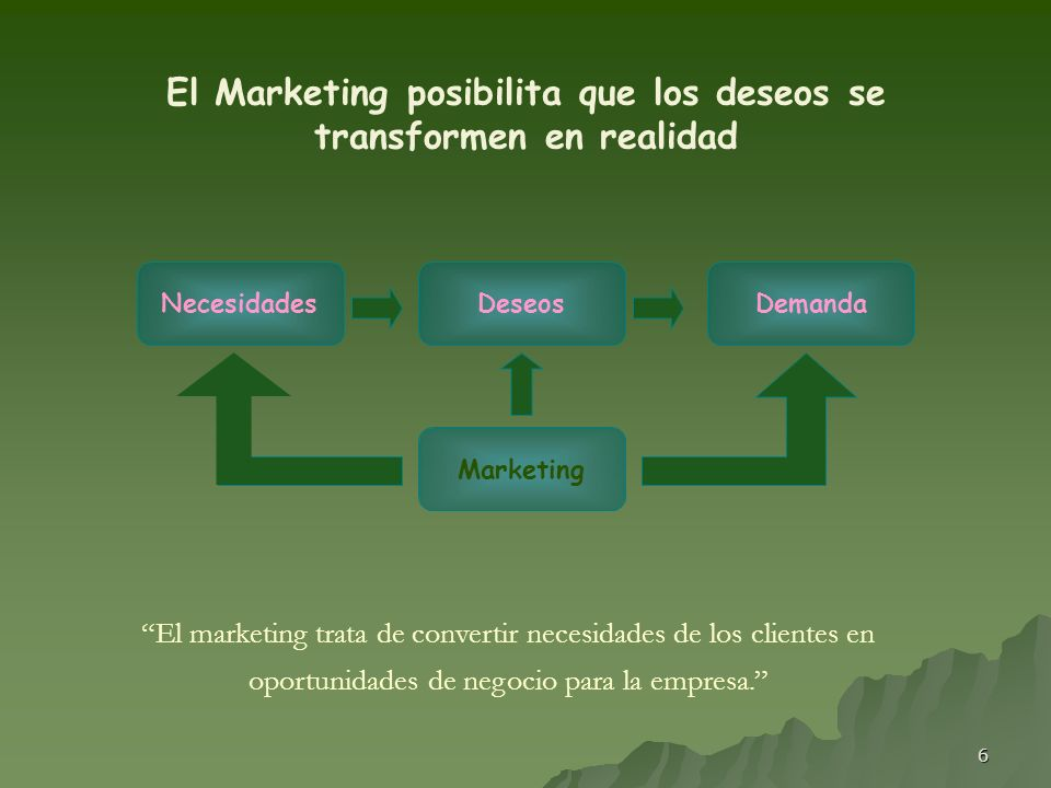 El Marketing posibilita que los deseos se transformen en realidad
