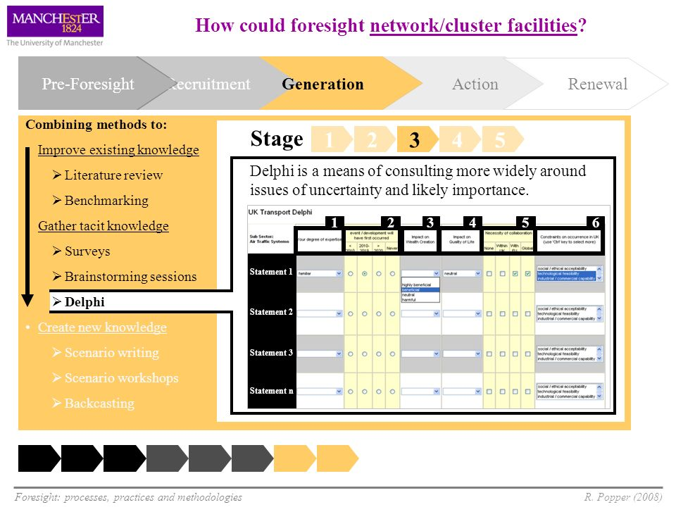 How could foresight network/cluster facilities
