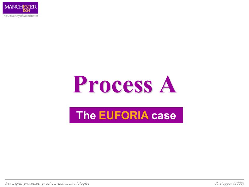 Process A The EUFORIA case 3
