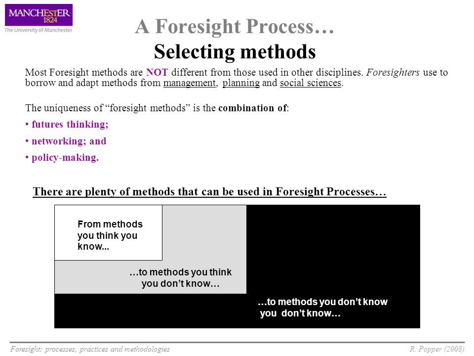 A Foresight Process… Selecting methods