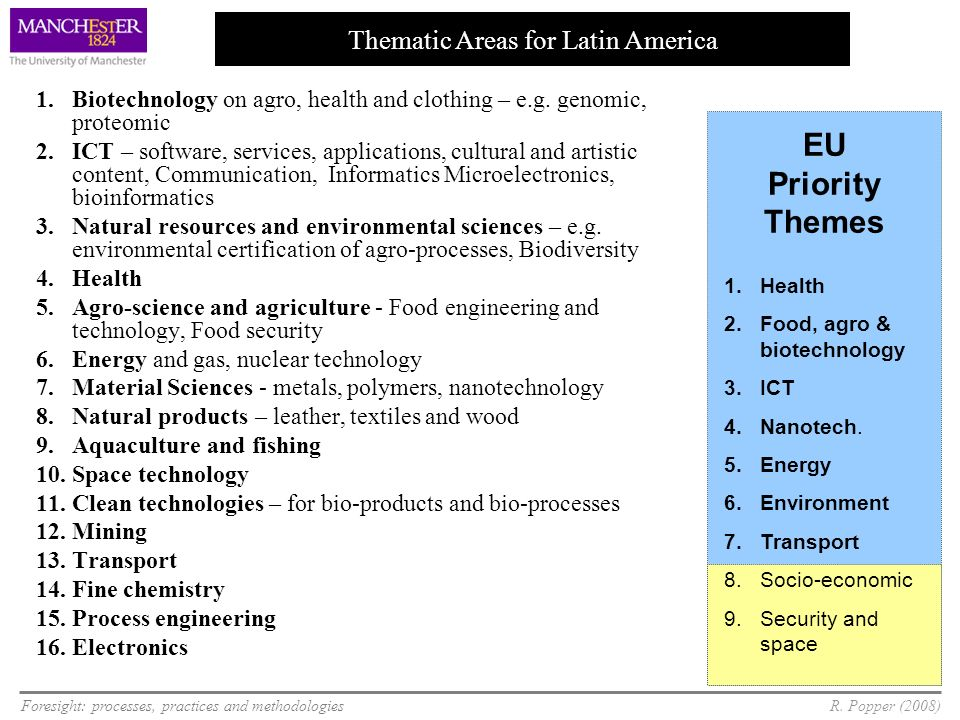 Thematic Areas for Latin America