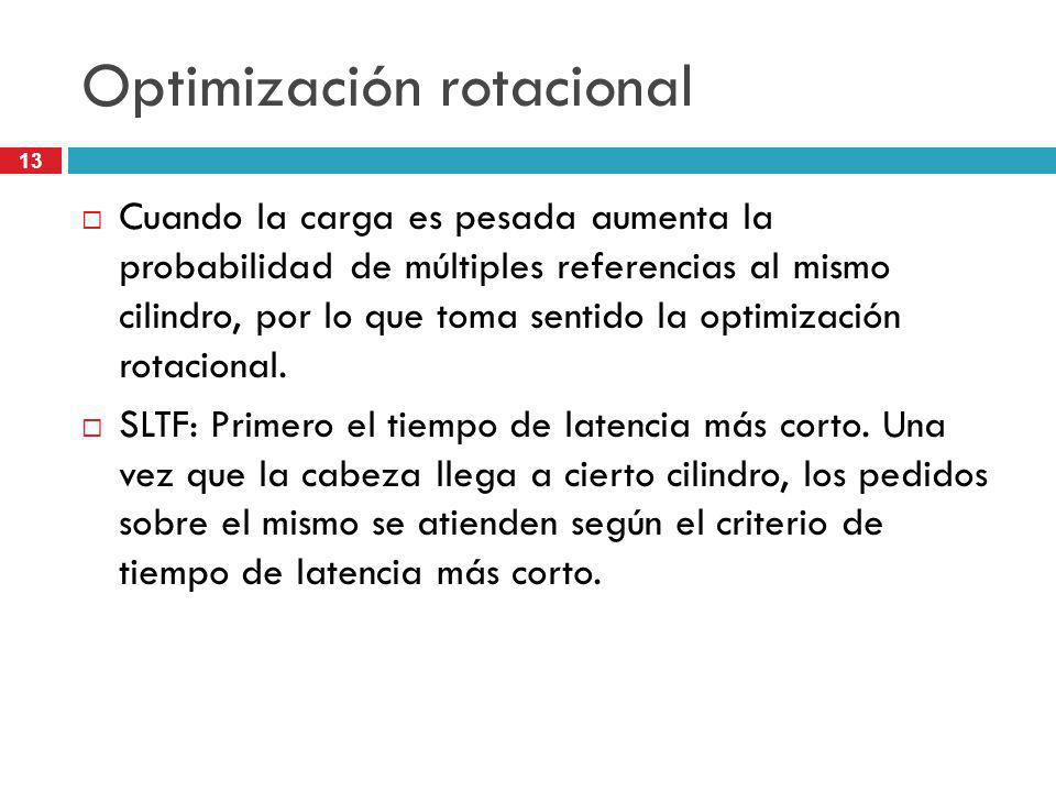 Optimización rotacional