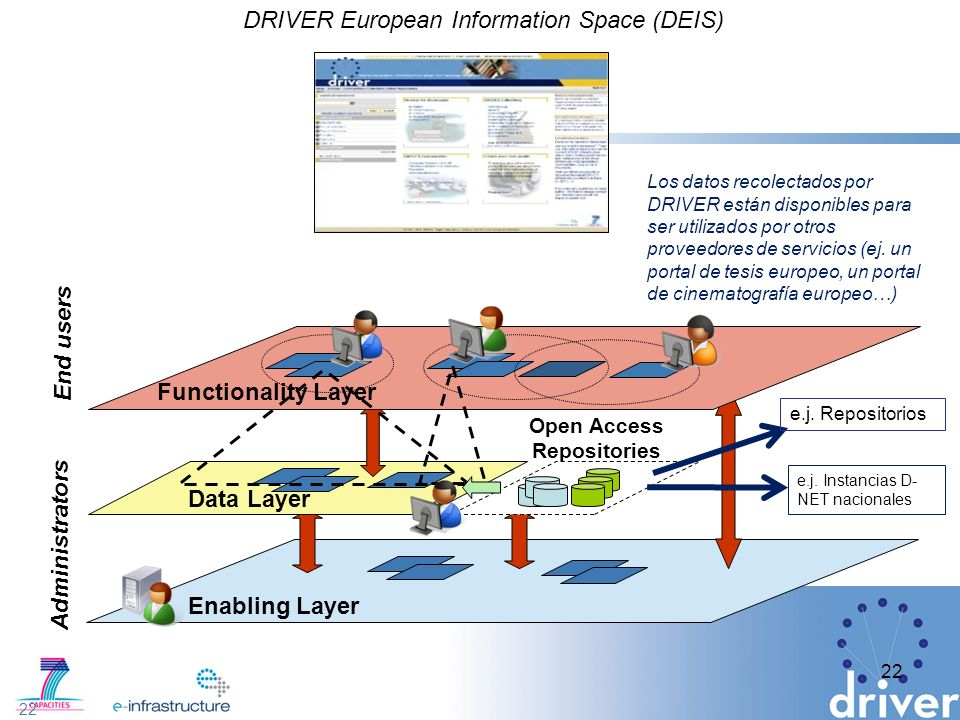 DRIVER European Information Space (DEIS)