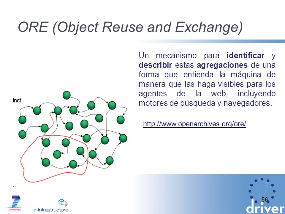 ORE (Object Reuse and Exchange)