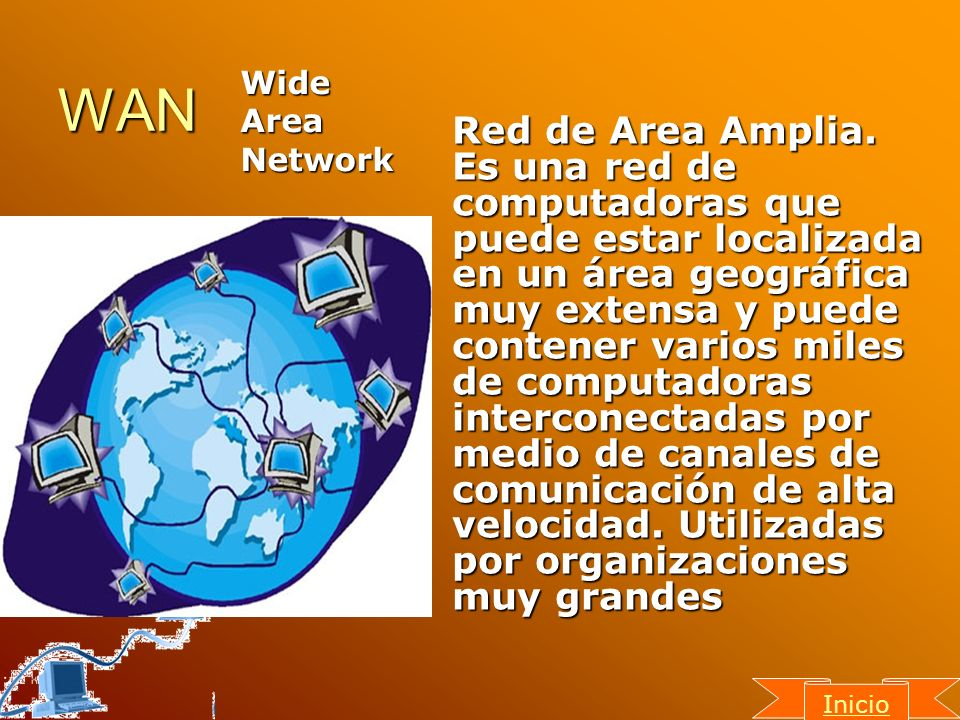 WAN Wide. Area. Network.