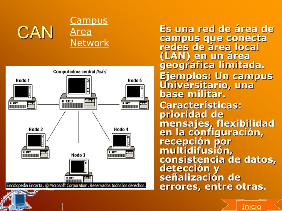 CAN Campus Area Network