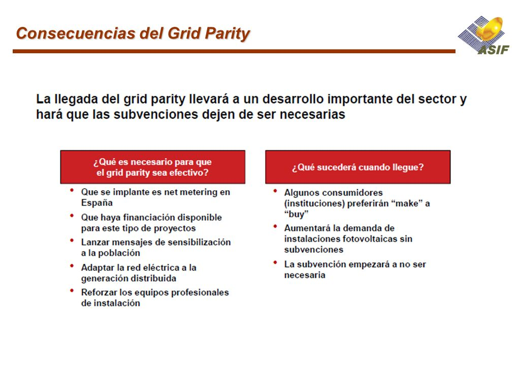 Consecuencias del Grid Parity