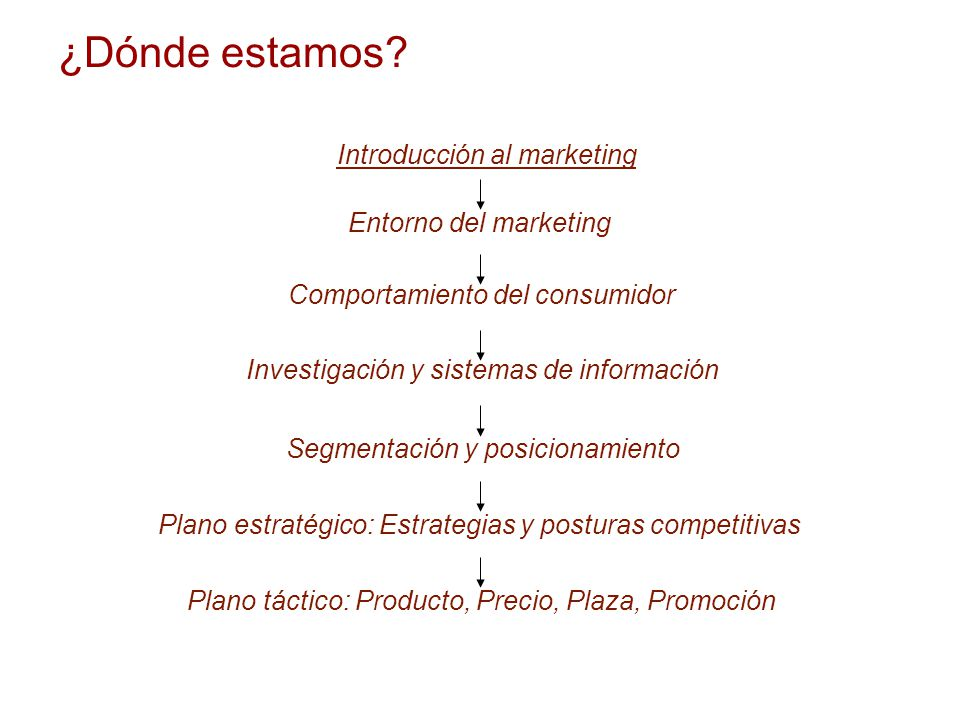 ¿Dónde estamos Introducción al marketing Entorno del marketing