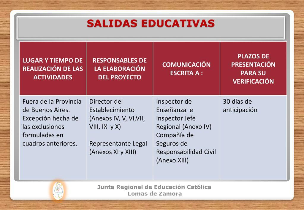 334afa9124 SALIDAS EDUCATIVAS LUGAR Y TIEMPO DE REALIZACIÓN DE LAS ACTIVIDADES