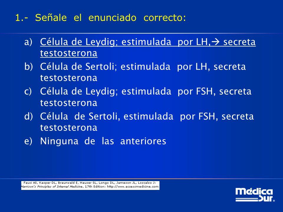 Examen: Trastornos del aparato reproductor masculino y femenino ...