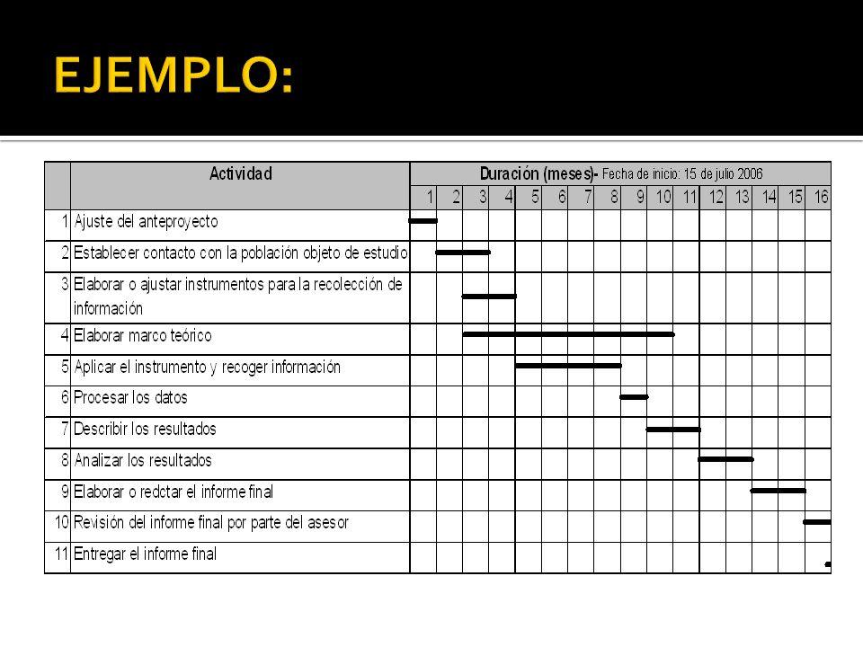 Calendario De Tesis.Cronograma De Actividades Ppt Video Online Descargar