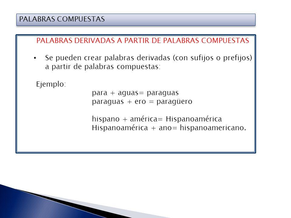 La Formación De Palabras Derivación Y Composición Ppt