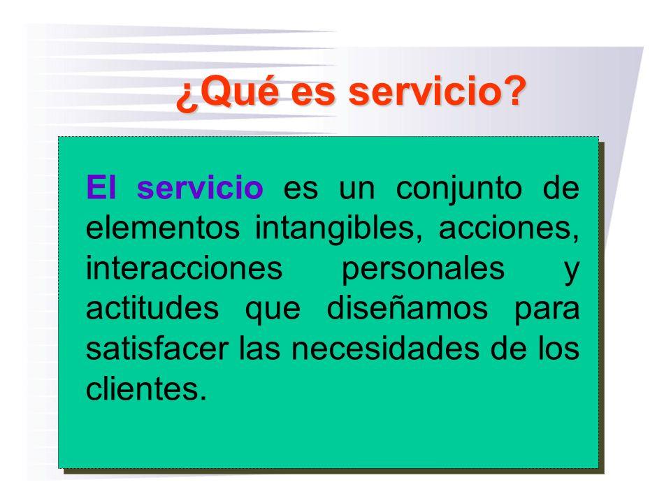 Qué Es Calidad En El Servicio Al Cliente Ppt Video Online