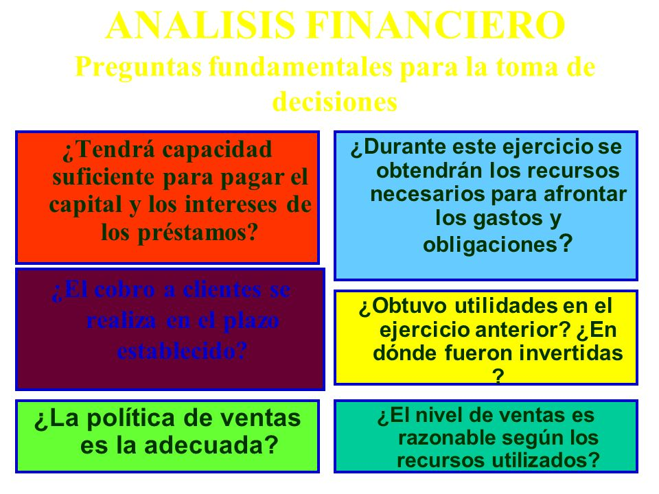 ANALISIS FINANCIERO Preguntas fundamentales para la toma de decisiones