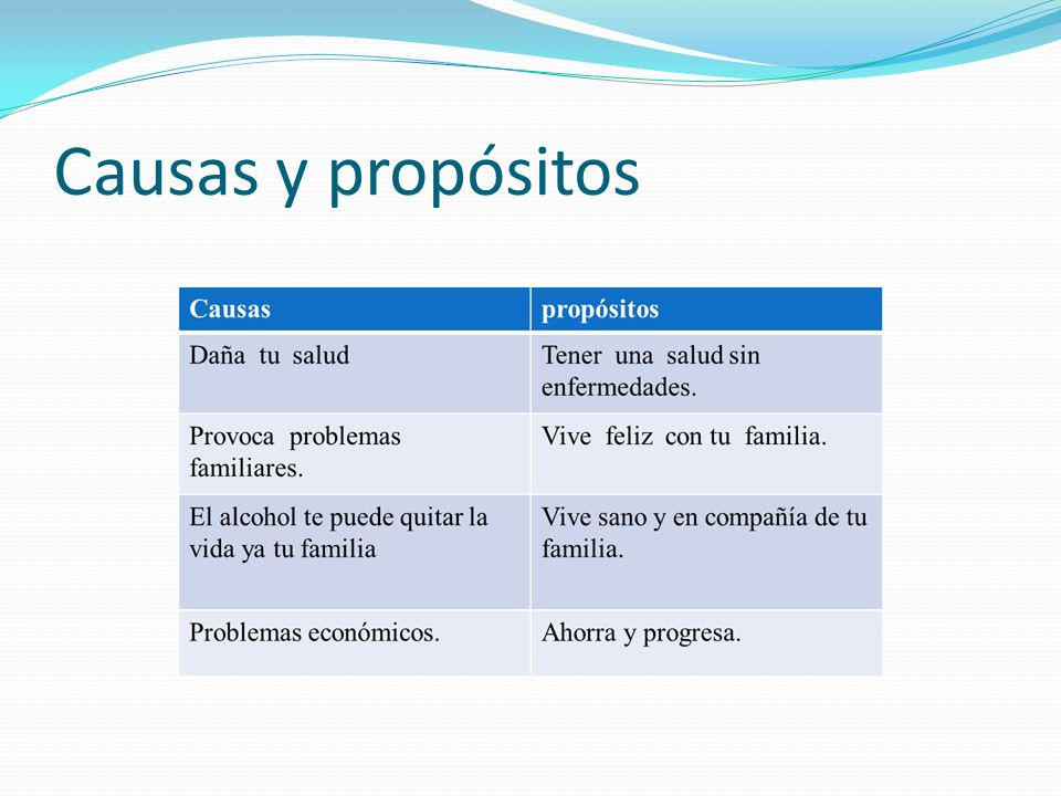 Causas y propósitos
