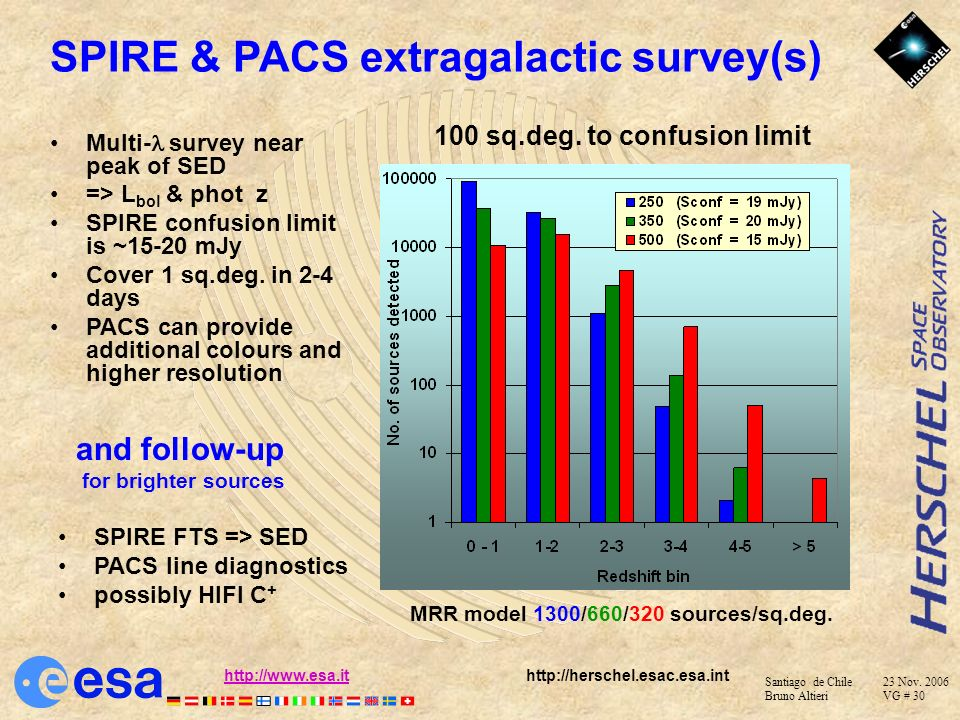 SPIRE & PACS extragalactic survey(s)