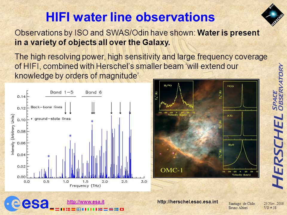 HIFI water line observations
