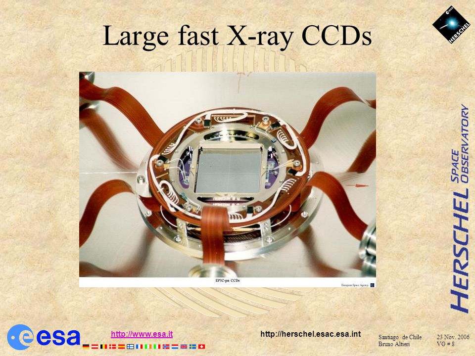 Large fast X-ray CCDs