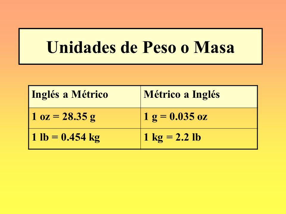 Unidades De Peso O Masa Inglés A Métrico