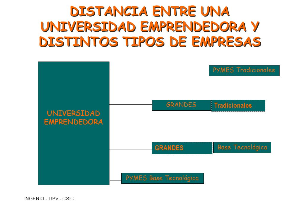 UNIVERSIDAD EMPRENDEDORA