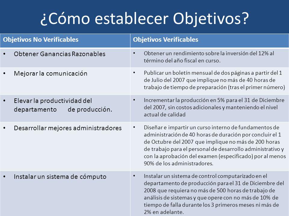 ADMINISTRACION POR OBJETIVOS (APO) - ppt video online descargar