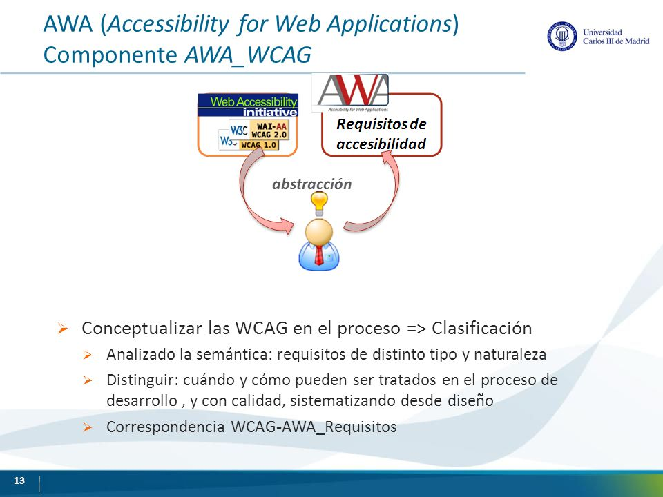 AWA (Accessibility for Web Applications) Componente AWA_WCAG