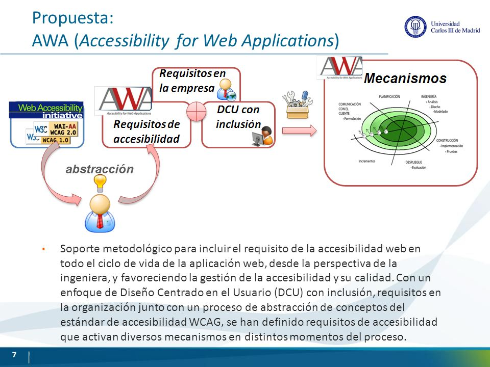 Propuesta: AWA (Accessibility for Web Applications)
