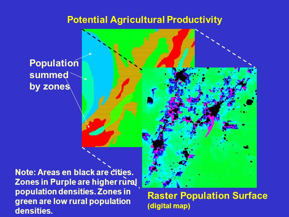 Potential Agricultural Productivity