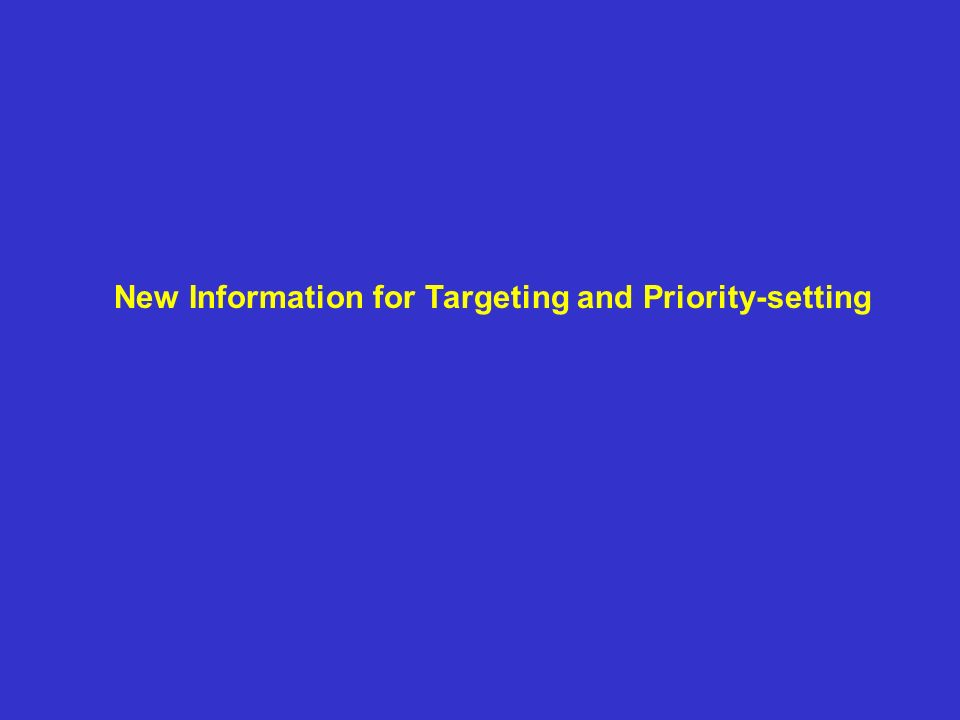 New Information for Targeting and Priority-setting