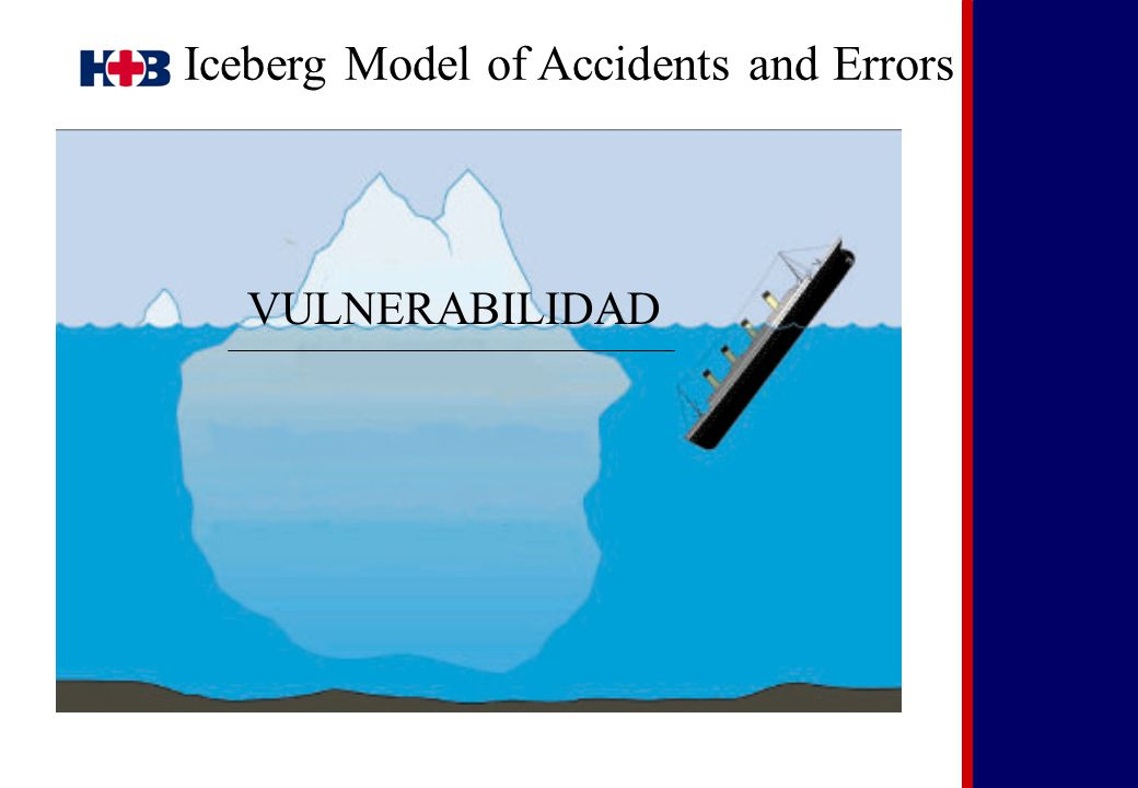 Iceberg Model of Accidents and Errors