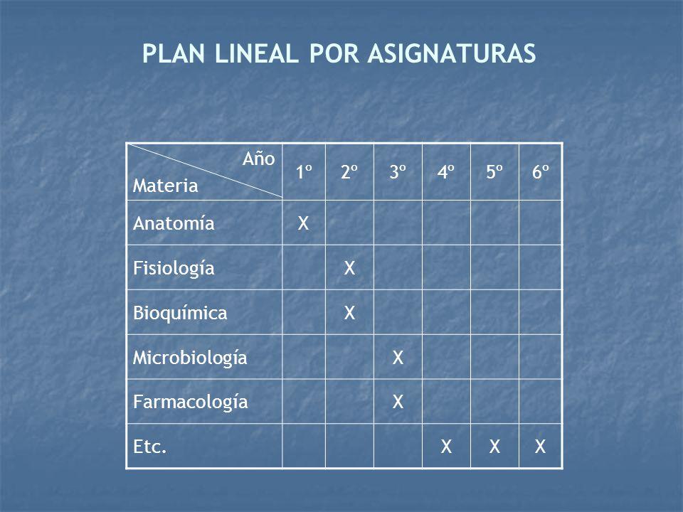 Lujo Anatomía Y Fisiología Plan De Estudios Friso - Anatomía y ...